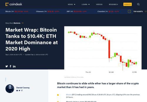 Bitcoin Tanks to $10.4K ETH Market Dominance at 2020 High