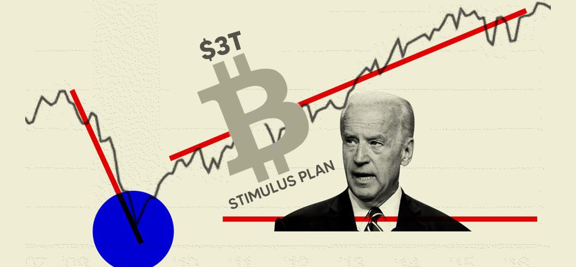 Biden's $3T Stimulus Plan Might Boost Bitcoin: Crypto Analysts