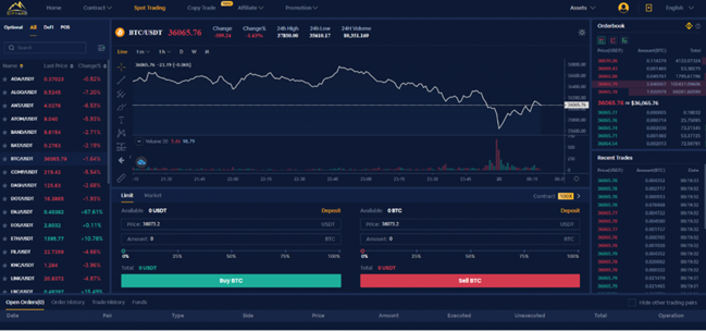bityard Spot and Contract Trading